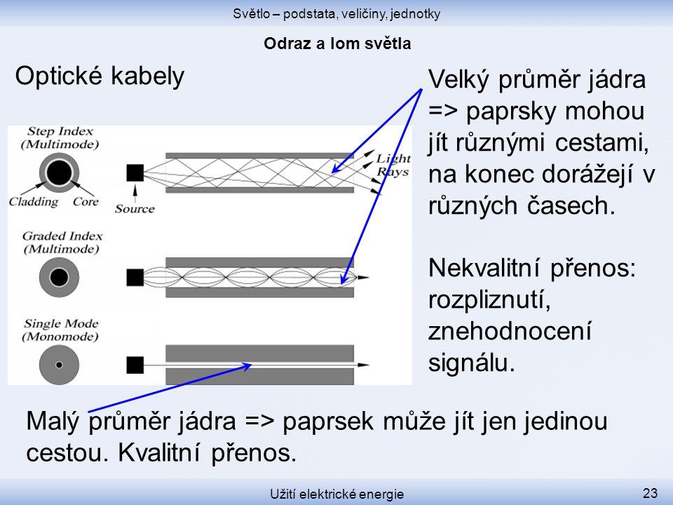 Světlo – podstata, veličiny, jednotky Užití elektrické energie 23 Optické kabely Velký průměr jádra => paprsky mohou jít různými cestami, na konec dorážejí v různých časech.