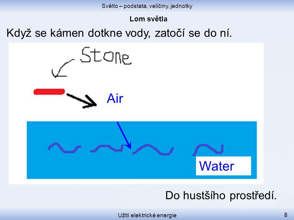 Světlo – podstata, veličiny, jednotky Užití elektrické energie 8 Když se kámen dotkne vody, zatočí se do ní.