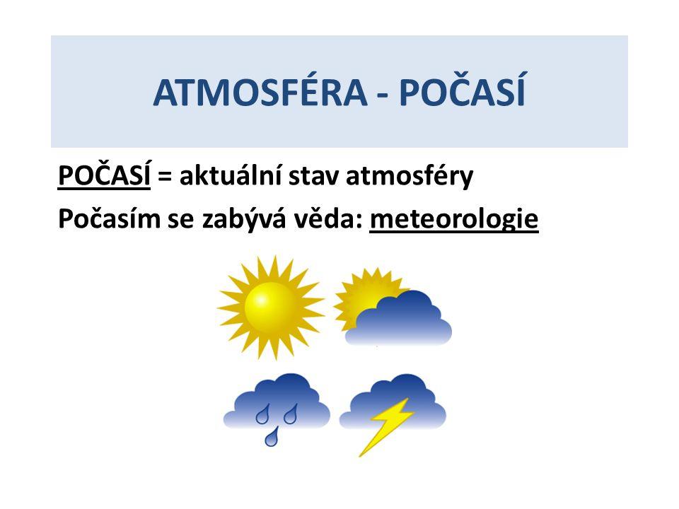 ATMOSFÉRA - POČASÍ POČASÍ = aktuální stav atmosféry Počasím se zabývá věda: meteorologie