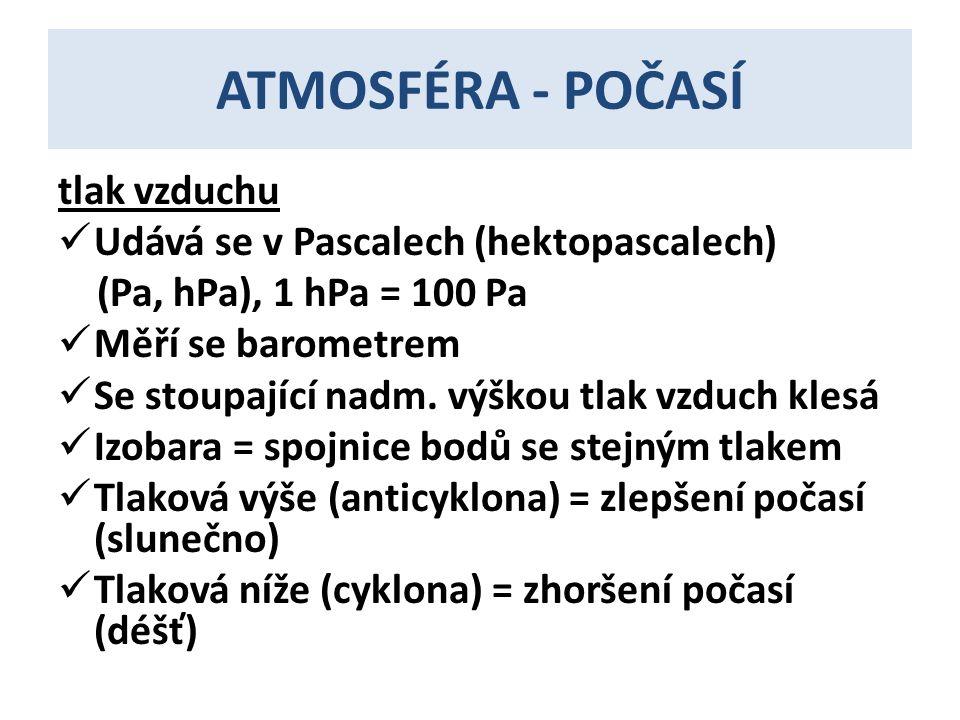ATMOSFÉRA - POČASÍ tlak vzduchu  Udává se v Pascalech (hektopascalech) (Pa, hPa), 1 hPa = 100 Pa  Měří se barometrem  Se stoupající nadm.