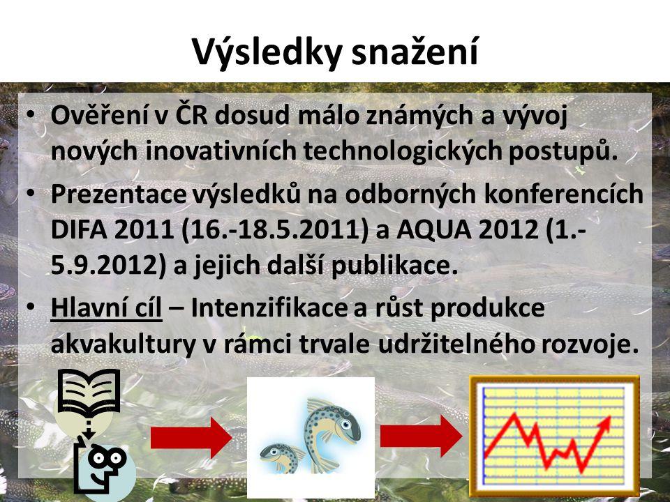 Výsledky snažení • Ověření v ČR dosud málo známých a vývoj nových inovativních technologických postupů. • Prezentace výsledků na odborných konferencíc