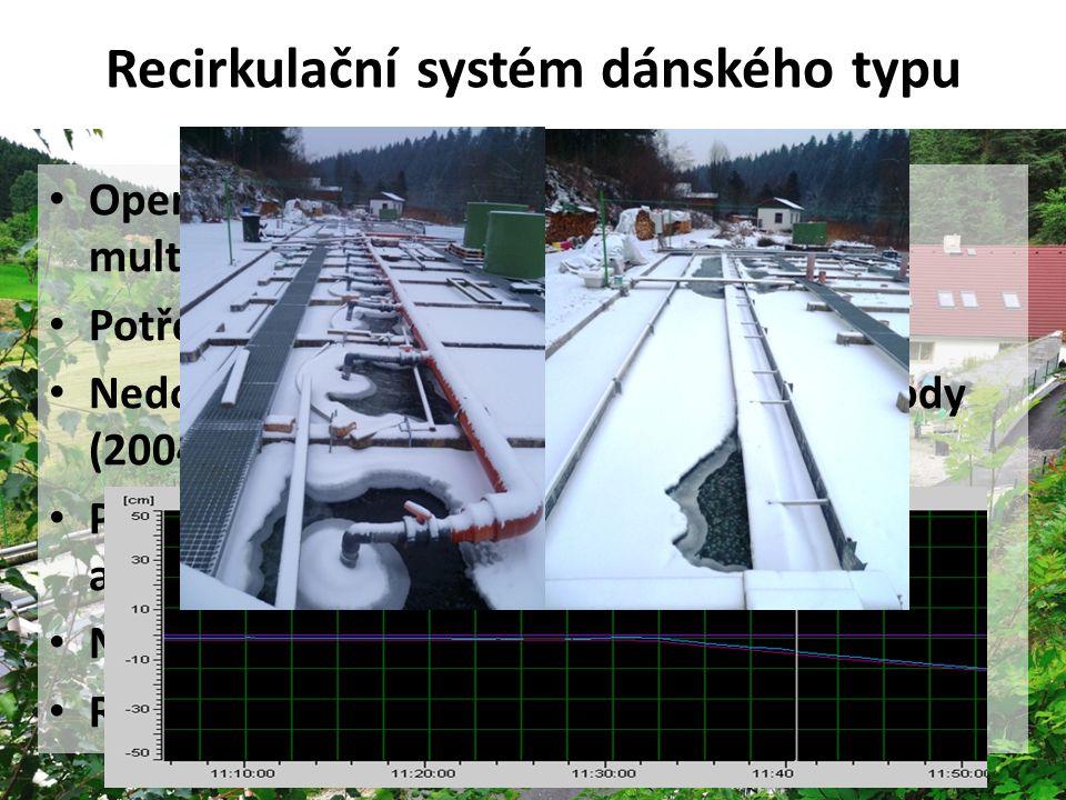 Recirkulační systém dánského typu • Operační program Rozvoj venkova a multifunkční zemědělství 2004 - 2006 • Potřeba navýšení produkce. • Nedostatek p
