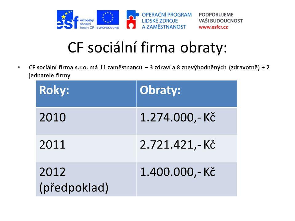 CF sociální firma obraty: • CF sociální firma s.r.o. má 11 zaměstnanců – 3 zdraví a 8 znevýhodněných (zdravotně) + 2 jednatele firmy Roky:Obraty: 2010