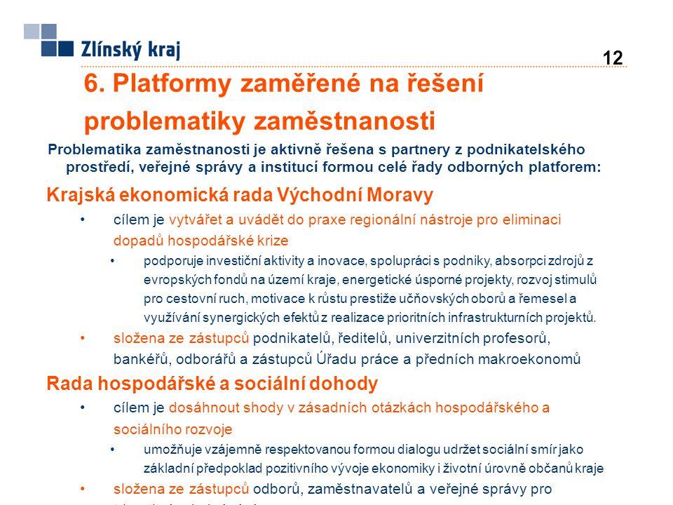 6. Platformy zaměřené na řešení problematiky zaměstnanosti Problematika zaměstnanosti je aktivně řešena s partnery z podnikatelského prostředí, veřejn