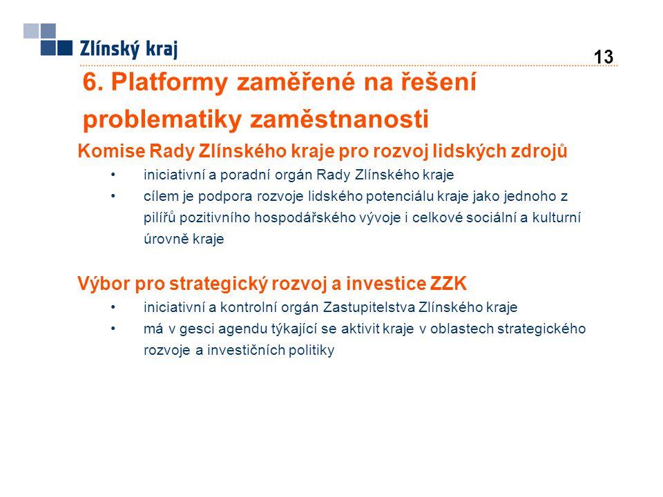 6. Platformy zaměřené na řešení problematiky zaměstnanosti Komise Rady Zlínského kraje pro rozvoj lidských zdrojů •iniciativní a poradní orgán Rady Zl