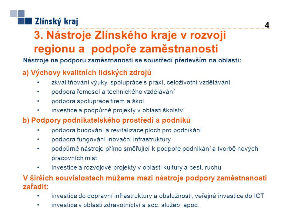 3. Nástroje Zlínského kraje v rozvoji regionu a podpoře zaměstnanosti Nástroje na podporu zaměstnanosti se soustředí především na oblasti: a) Výchovy