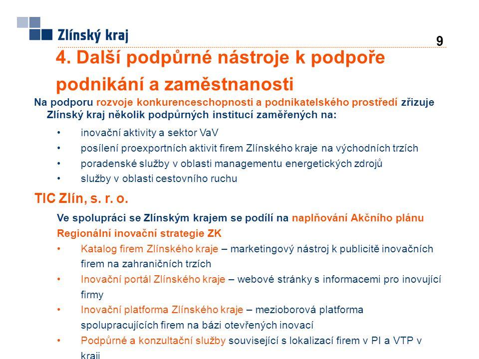 4. Další podpůrné nástroje k podpoře podnikání a zaměstnanosti Na podporu rozvoje konkurenceschopnosti a podnikatelského prostředí zřizuje Zlínský kra