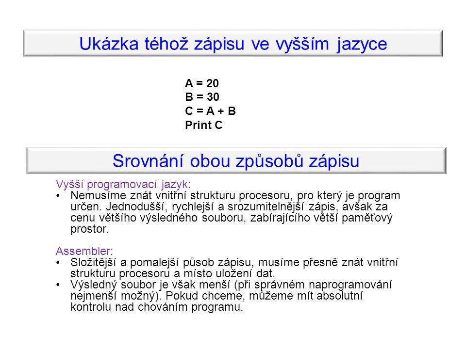 Ukázka téhož zápisu ve vyšším jazyce A = 20 B = 30 C = A + B Print C Vyšší programovací jazyk: •Nemusíme znát vnitřní strukturu procesoru, pro který j