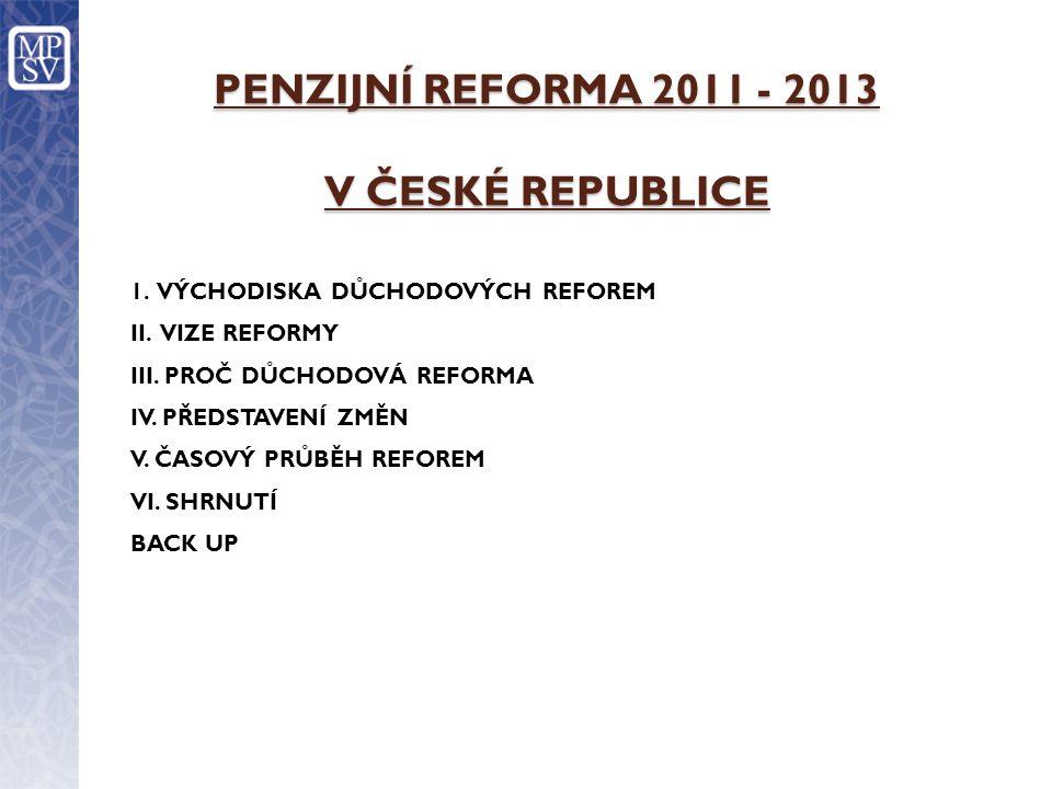 PENZIJNÍ REFORMA 2011 - 2013 V ČESKÉ REPUBLICE 1.VÝCHODISKA DŮCHODOVÝCH REFOREM II.
