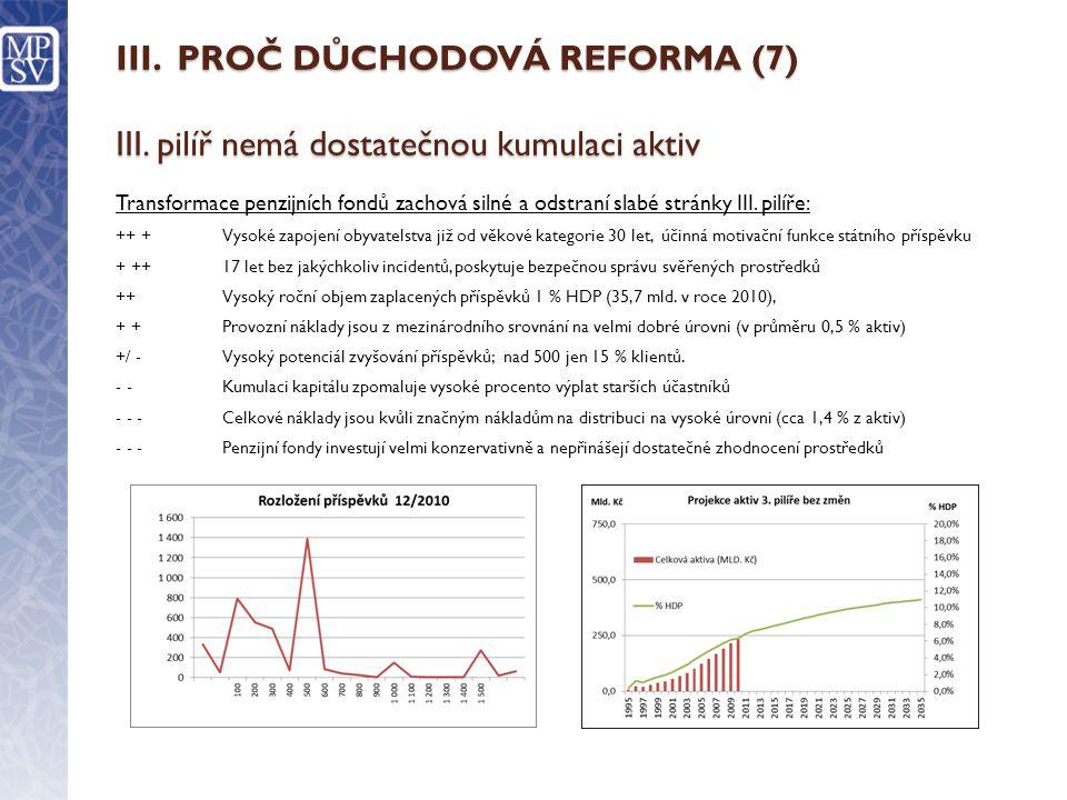III.PROČ DŮCHODOVÁ REFORMA (7) III.