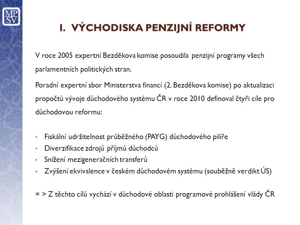 I. VÝCHODISKA PENZIJNÍ REFORMY V roce 2005 expertní Bezděkova komise posoudila penzijní programy všech parlamentních politických stran. Poradní expert
