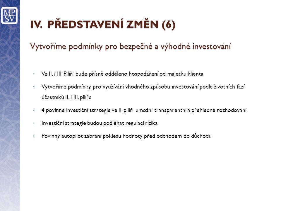 IV.PŘEDSTAVENÍ ZMĚN (6) Vytvoříme podmínky pro bezpečné a výhodné investování • Ve II.