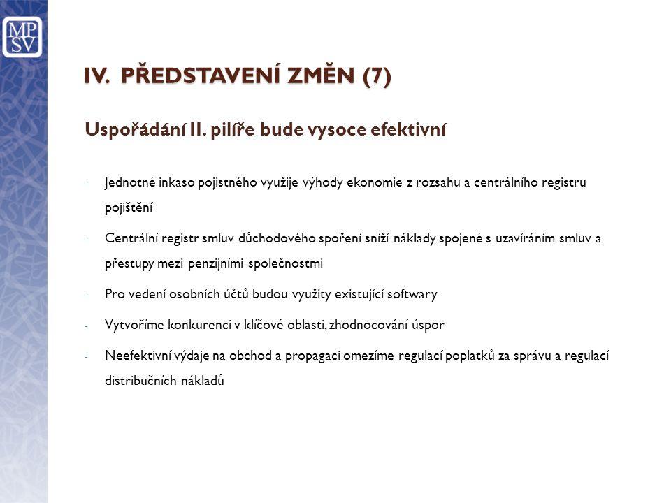 IV.PŘEDSTAVENÍ ZMĚN (7) Uspořádání II.