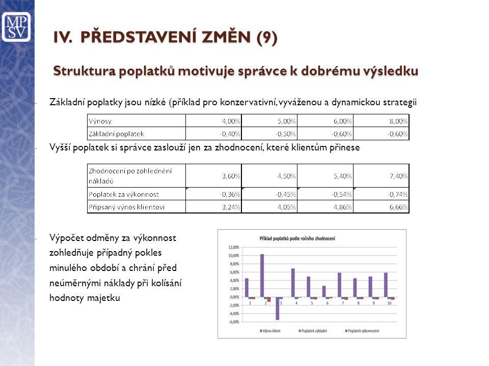 IV. PŘEDSTAVENÍ ZMĚN (9) Struktura poplatků motivuje správce k dobrému výsledku - Základní poplatky jsou nízké (příklad pro konzervativní, vyváženou a
