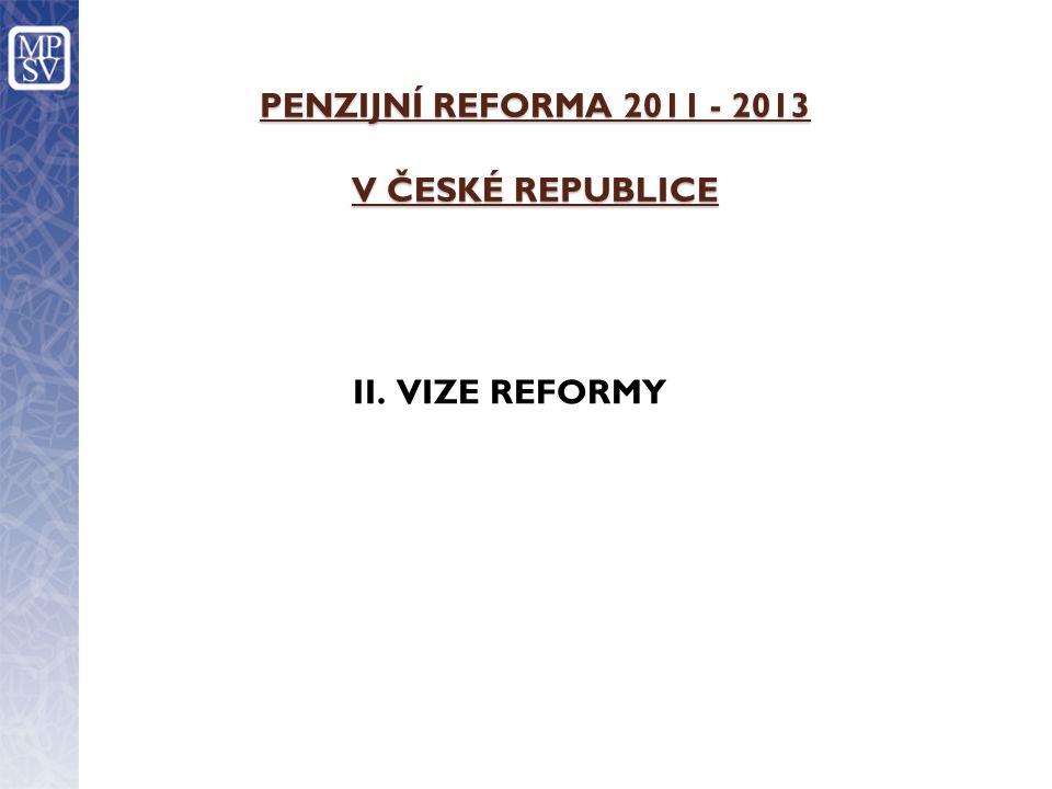PENZIJNÍ REFORMA 2011 – 2013 V ČESKÉ REPUBLICE IV.
