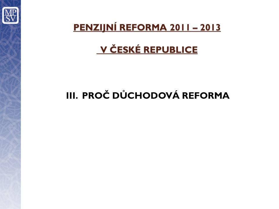III.PROČ DŮCHODOVÁ REFORMA (2) 1.