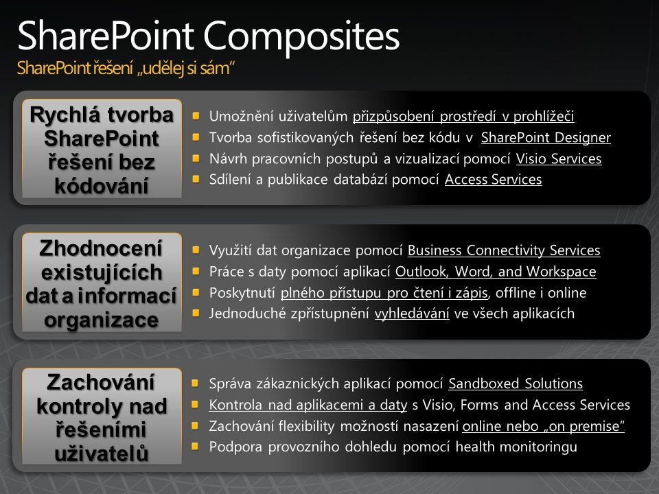 Rychlá tvorba SharePoint řešení bez kódování Zhodnocení existujících dat a informací organizace Zachování kontroly nad řešeními uživatelů