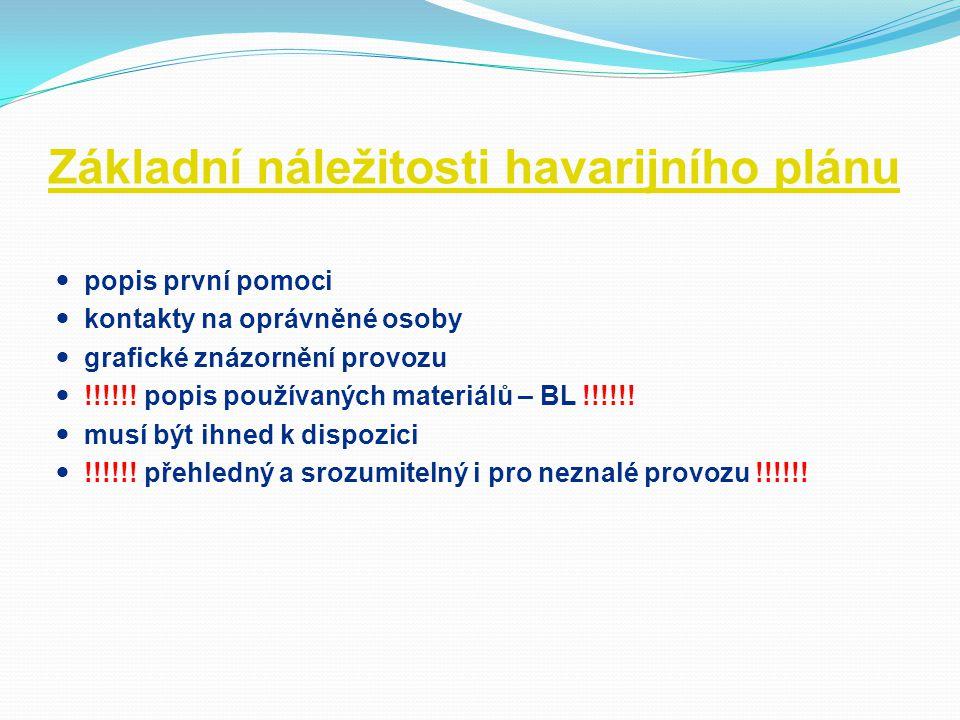 Základní náležitosti havarijního plánu  popis první pomoci  kontakty na oprávněné osoby  grafické znázornění provozu  !!!!!! popis používaných mat