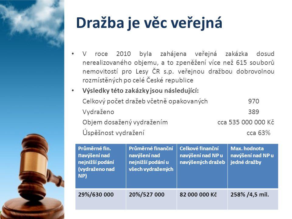 • V roce 2010 byla zahájena veřejná zakázka dosud nerealizovaného objemu, a to zpeněžení více než 615 souborů nemovitostí pro Lesy ČR s.p. veřejnou dr