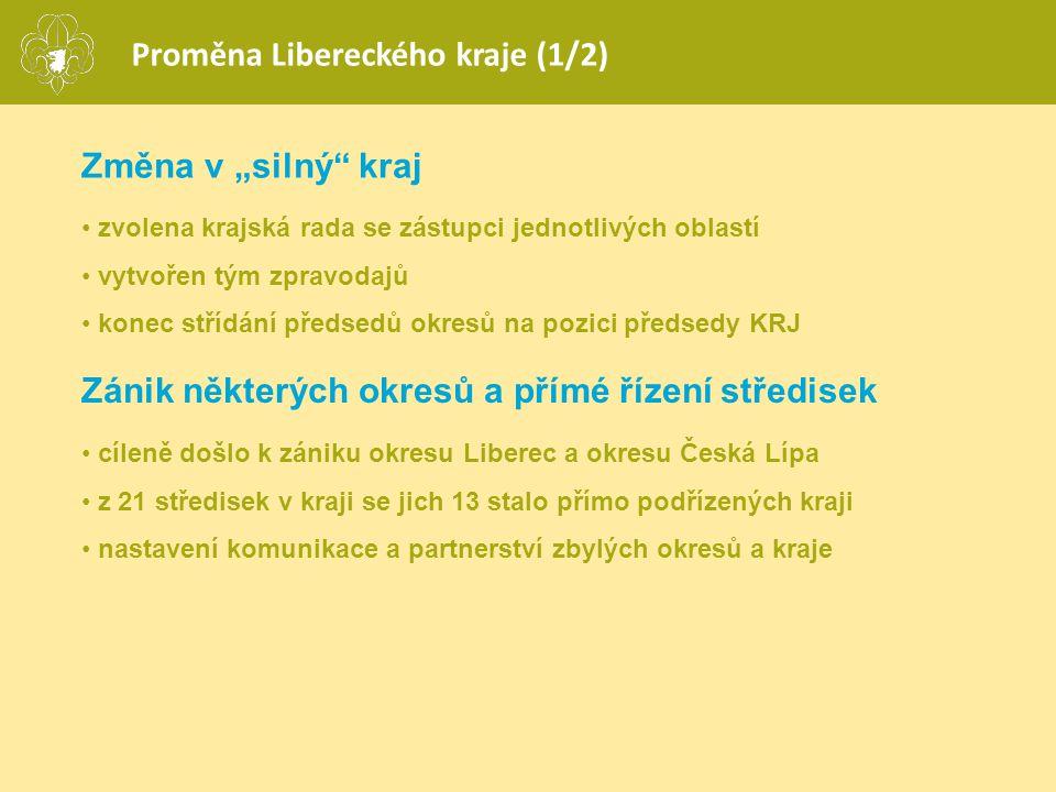 Zánik některých okresů a přímé řízení středisek • cíleně došlo k zániku okresu Liberec a okresu Česká Lípa • z 21 středisek v kraji se jich 13 stalo p