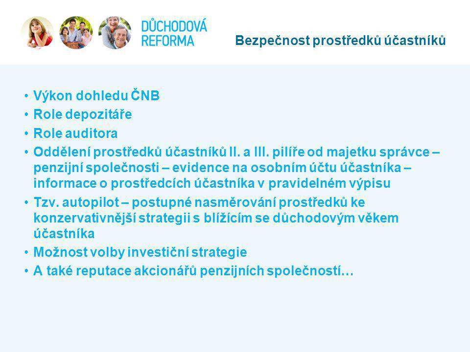 •Výkon dohledu ČNB •Role depozitáře •Role auditora •Oddělení prostředků účastníků II.