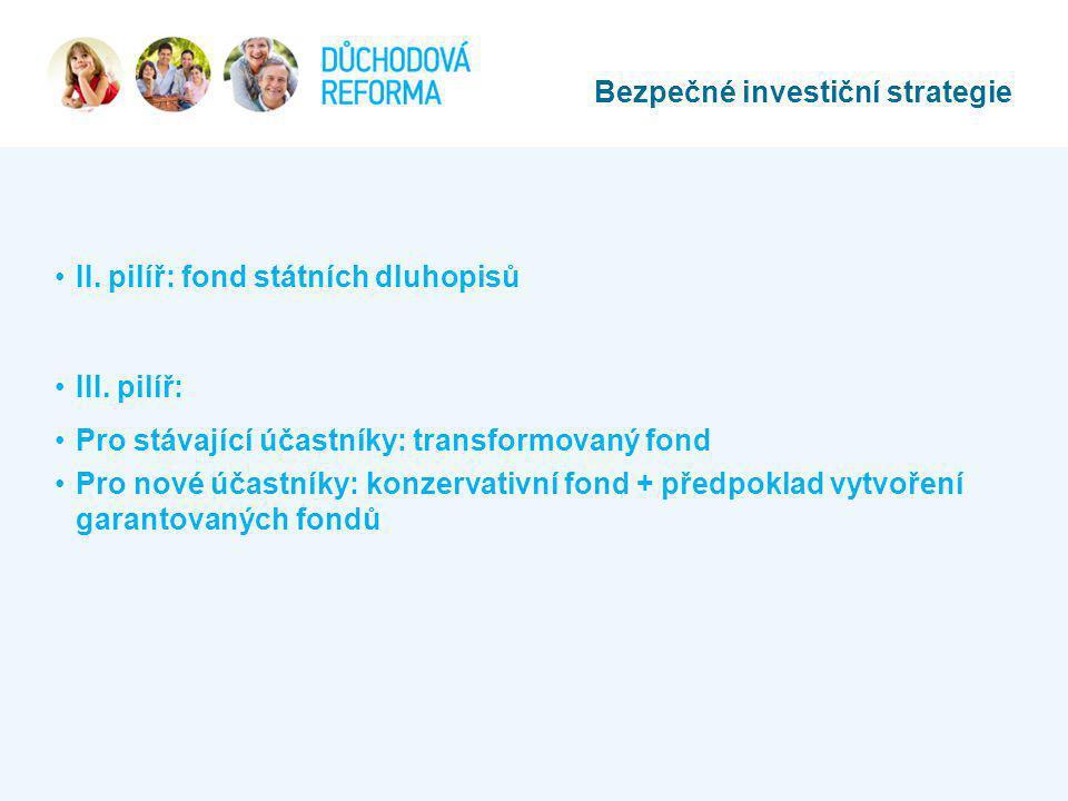 •II. pilíř: fond státních dluhopisů •III. pilíř: •Pro stávající účastníky: transformovaný fond •Pro nové účastníky: konzervativní fond + předpoklad vy