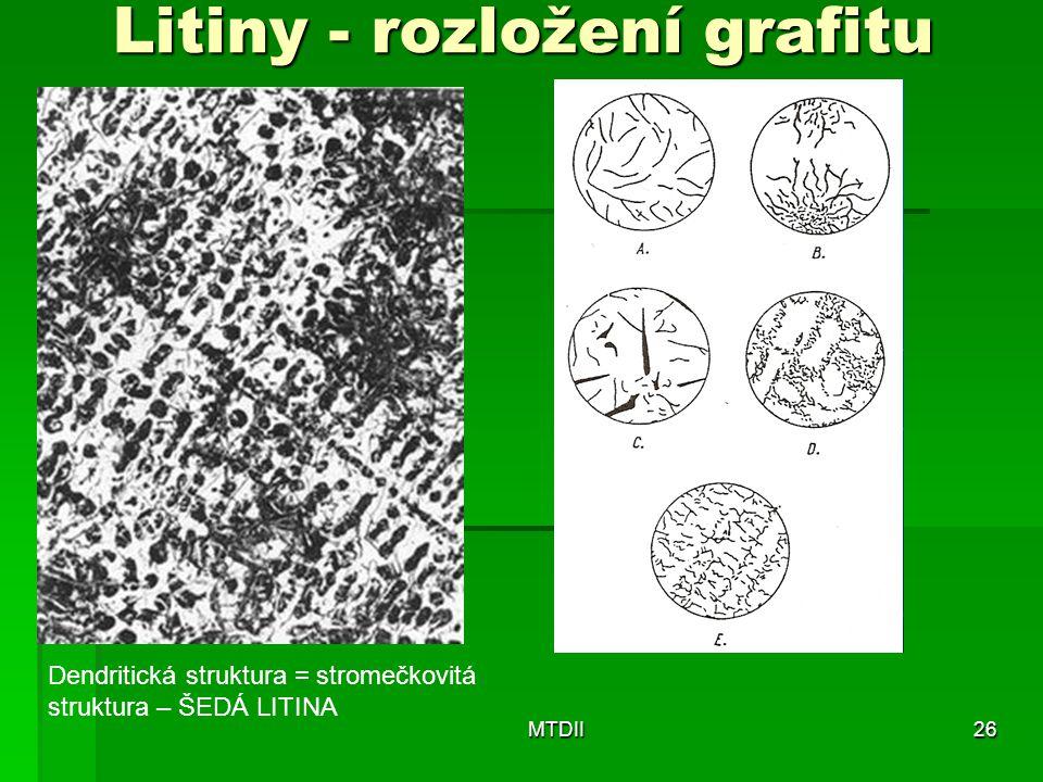 Litiny - rozložení grafitu A.Rovnoměrné B.Růžovicovité C.Smíšené D.Mezidendritické neusměrněné E.Mezidendritické usměrněné MTDII26 Dendritická struktu