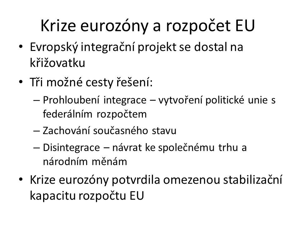Krize eurozóny a rozpočet EU • Evropský integrační projekt se dostal na křižovatku • Tři možné cesty řešení: – Prohloubení integrace – vytvoření polit