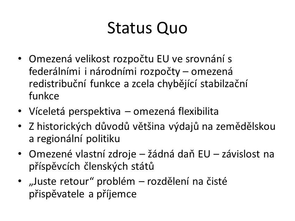 Status Quo • Omezená velikost rozpočtu EU ve srovnání s federálními i národními rozpočty – omezená redistribuční funkce a zcela chybějící stabilzační