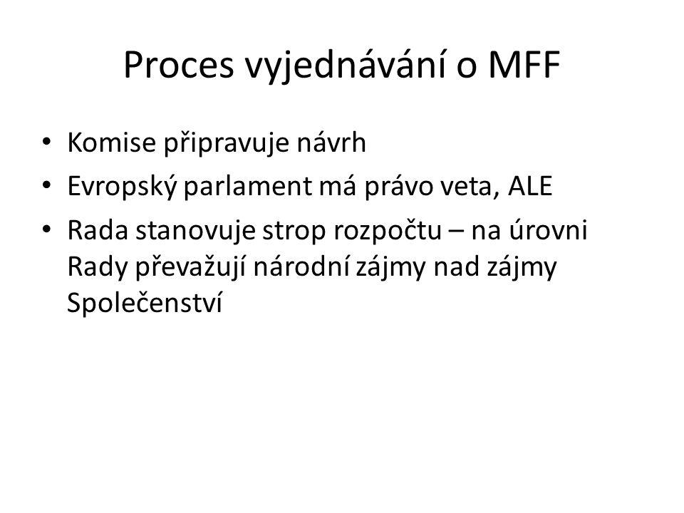 Proces vyjednávání o MFF • Komise připravuje návrh • Evropský parlament má právo veta, ALE • Rada stanovuje strop rozpočtu – na úrovni Rady převažují