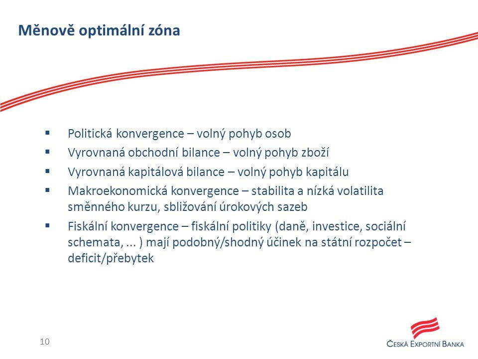Měnově optimální zóna  Politická konvergence – volný pohyb osob  Vyrovnaná obchodní bilance – volný pohyb zboží  Vyrovnaná kapitálová bilance – volný pohyb kapitálu  Makroekonomická konvergence – stabilita a nízká volatilita směnného kurzu, sbližování úrokových sazeb  Fiskální konvergence – fiskální politiky (daně, investice, sociální schemata,...