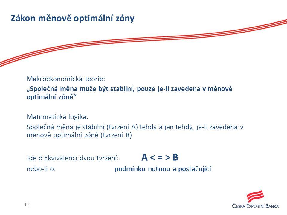 """Zákon měnově optimální zóny Makroekonomická teorie: """"Společná měna může být stabilní, pouze je-li zavedena v měnově optimální zóně Matematická logika: Společná měna je stabilní (tvrzení A) tehdy a jen tehdy, je-li zavedena v měnově optimální zóně (tvrzení B) Jde o Ekvivalenci dvou tvrzení: A B nebo-li o: podmínku nutnou a postačující 12"""