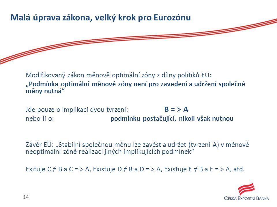 """Malá úprava zákona, velký krok pro Eurozónu Modifikovaný zákon měnově optimální zóny z dílny politiků EU: """"Podmínka optimální měnové zóny není pro zavedení a udržení společné měny nutná Jde pouze o Implikaci dvou tvrzení: B = > A nebo-li o: podmínku postačující, nikoli však nutnou Závěr EU: """"Stabilní společnou měnu lze zavést a udržet (tvrzení A) v měnově neoptimální zóně realizací jiných implikujících podmínek Exituje C = B a C = > A, Existuje D = B a D = > A, Existuje E = B a E = > A, atd."""