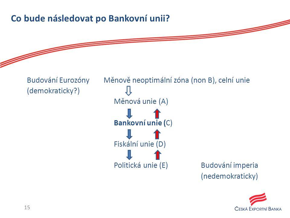 Co bude následovat po Bankovní unii.
