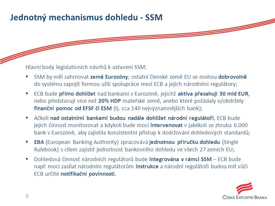 Jednotný mechanismus dohledu - SSM Hlavní body legislativních návrhů k ustavení SSM:  SSM by měl zahrnovat země Eurozóny; ostatní členské země EU se mohou dobrovolně do systému zapojit formou užší spolupráce mezi ECB a jejich národními regulátory;  ECB bude přímo dohlížet nad bankami v Eurozóně, jejichž aktiva přesahují 30 mld EUR, nebo představují více než 20% HDP mateřské země, anebo které požádaly o/obdržely finanční pomoc od EFSF či ESM (tj.