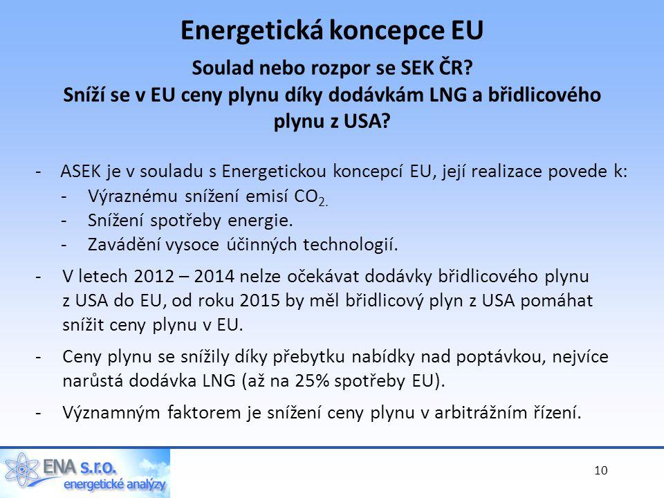10 -ASEK je v souladu s Energetickou koncepcí EU, její realizace povede k: -Výraznému snížení emisí CO 2.