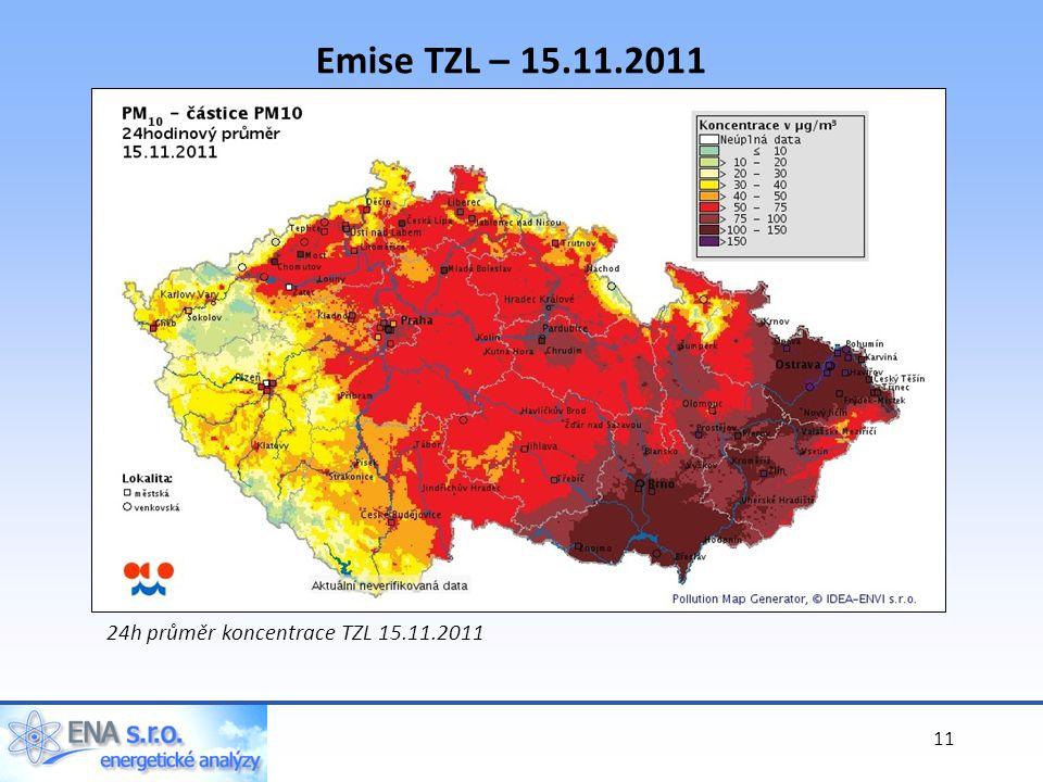 Emise TZL – 15.11.2011 24h průměr koncentrace TZL 15.11.2011 11