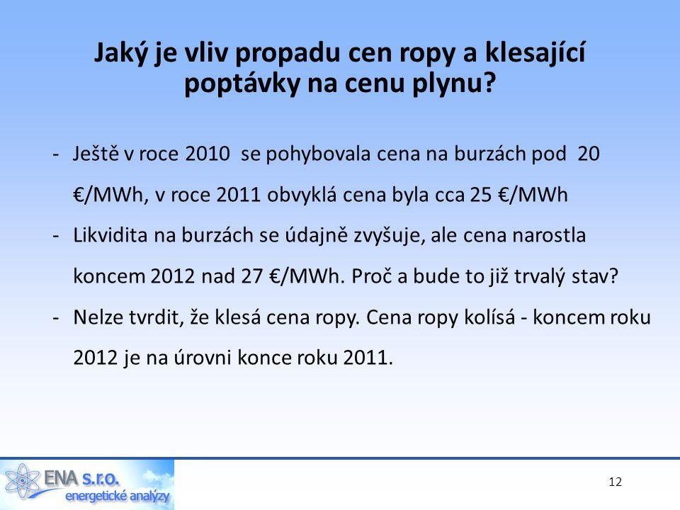 12 -Ještě v roce 2010 se pohybovala cena na burzách pod 20 €/MWh, v roce 2011 obvyklá cena byla cca 25 €/MWh - Likvidita na burzách se údajně zvyšuje, ale cena narostla koncem 2012 nad 27 €/MWh.