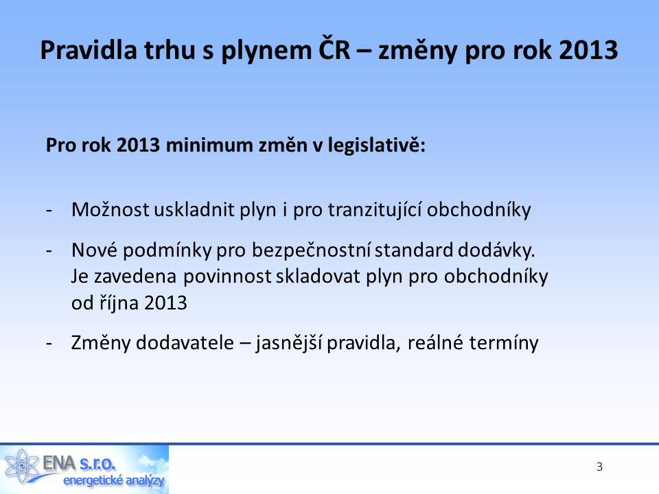 3 Pro rok 2013 minimum změn v legislativě: -Možnost uskladnit plyn i pro tranzitující obchodníky -Nové podmínky pro bezpečnostní standard dodávky.