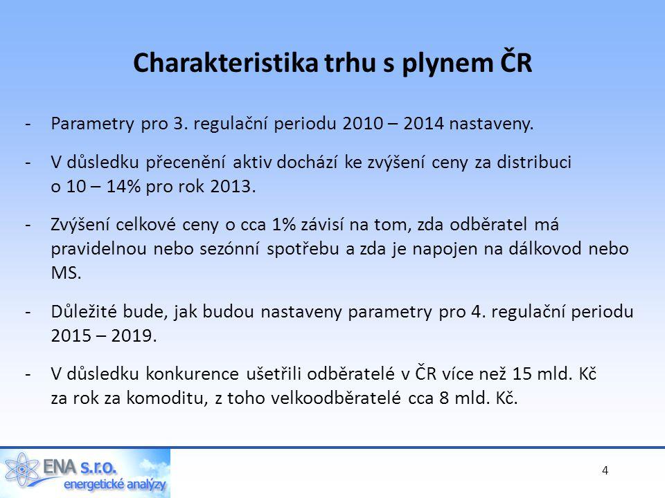 4 -Parametry pro 3. regulační periodu 2010 – 2014 nastaveny.