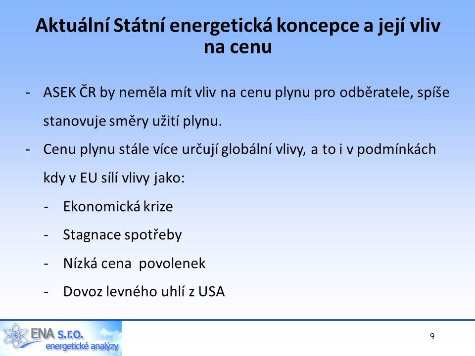 9 -ASEK ČR by neměla mít vliv na cenu plynu pro odběratele, spíše stanovuje směry užití plynu.