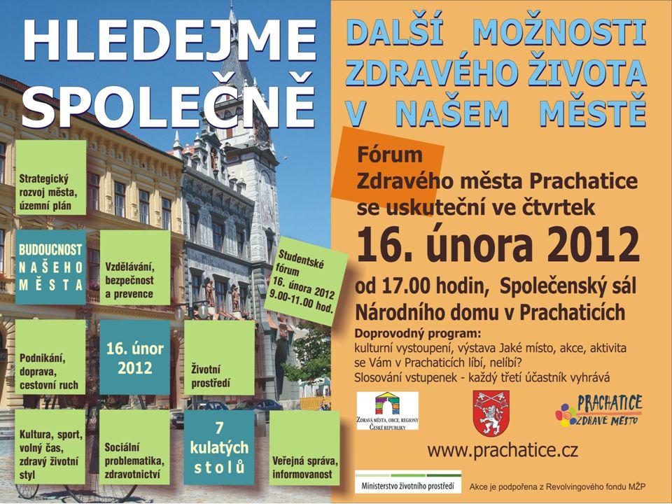 Komunitní plán zdraví a kvality života Prachatice (2011-2012) 1.