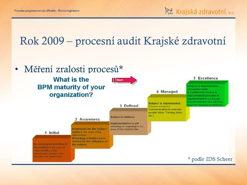 Národní program rozvoje eHealth – Revize legislativy Rok 2009 – procesní audit Krajské zdravotní • M ěř ení zralosti proces ů * * podle IDS Scheer