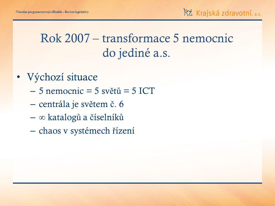 Národní program rozvoje eHealth – Revize legislativy Rok 2007 – transformace 5 nemocnic do jediné a.s.