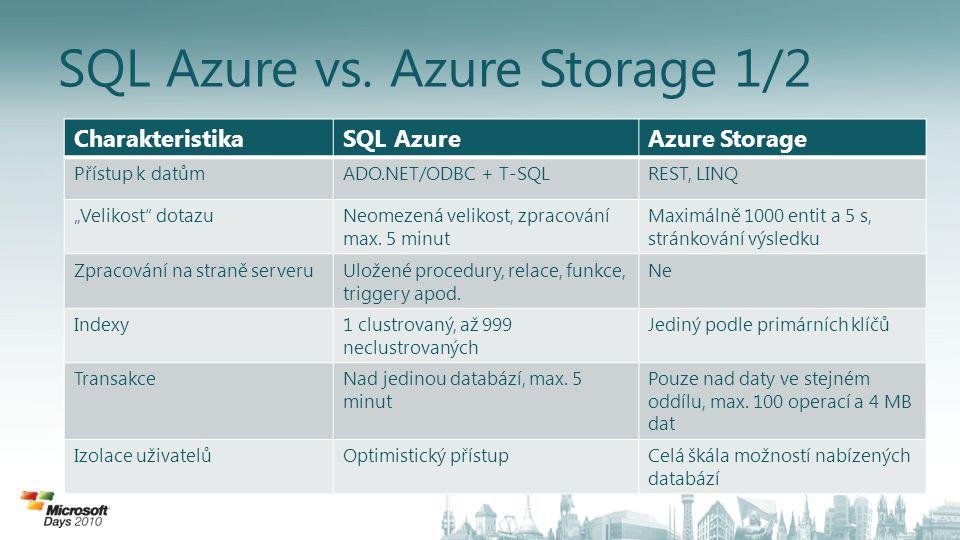 Závěrem • SQL Azure je vysoce kompatibilní s klasickým SQL Serverem • Minimální potřeba administrace • Zajištěná škálovatelnost a vysoká dostupnost • Jiná struktura nákladů: – Nulové pořizovací náklady – Předvídatelné provozní náklady