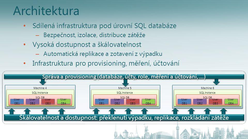 Architektura • Sdílená infrastruktura pod úrovní SQL databáze – Bezpečnost, izolace, distribuce zátěže • Vysoká dostupnost a škálovatelnost – Automatická replikace a zotavení z výpadku • Infrastruktura pro provisioning, měření, účtování Machine 5 SQL Instance SQL DB User DB1 User DB2 User DB3 User DB4 Scalability and Availability: Fabric, Failover, Replication, and Load balancing Správa a provisioning (databáze, účty, role, měření a účtování,...) Machine 6 SQL Instance SQL DB User DB1 User DB2 User DB3 User DB4 Machine 4 SQL Instance SQL DB User DB1 User DB2 User DB3 User DB4 Škálovatelnost a dostupnost: překlenutí výpadku, replikace, rozkládání zátěže