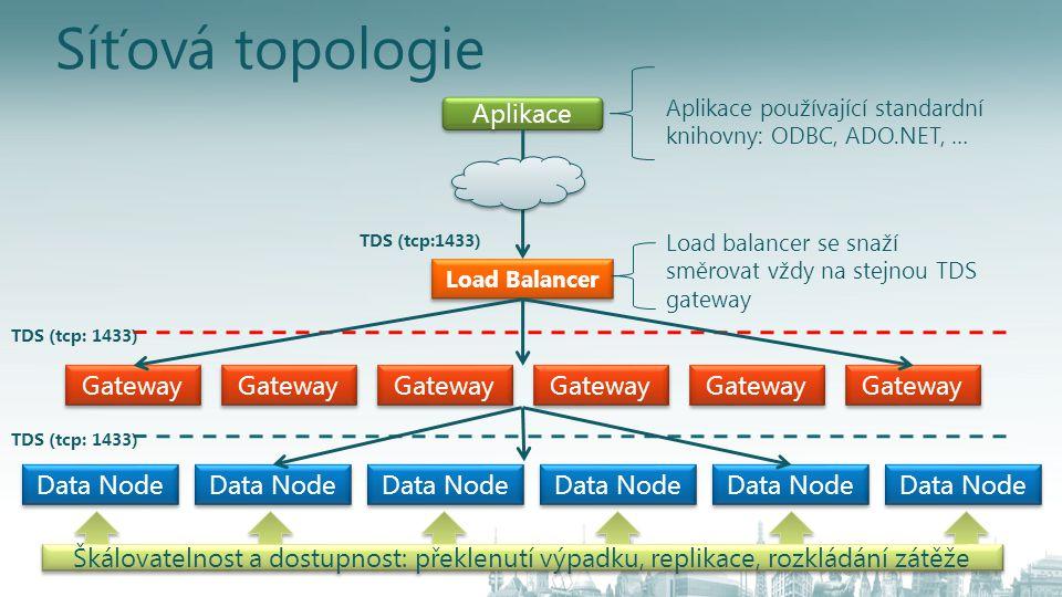 TDS gateway • Izolační vrstva • Akceptuje klientská připojení – Dohoda o verzi protokolu – Bezpečnost – Kontrola paketů • Rozděluje klientské příkazy: – Provisioning (např.