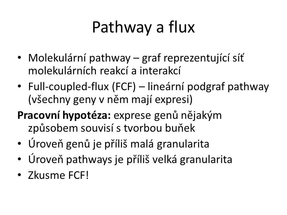 Pathway a flux • Molekulární pathway – graf reprezentující síť molekulárních reakcí a interakcí • Full-coupled-flux (FCF) – lineární podgraf pathway (