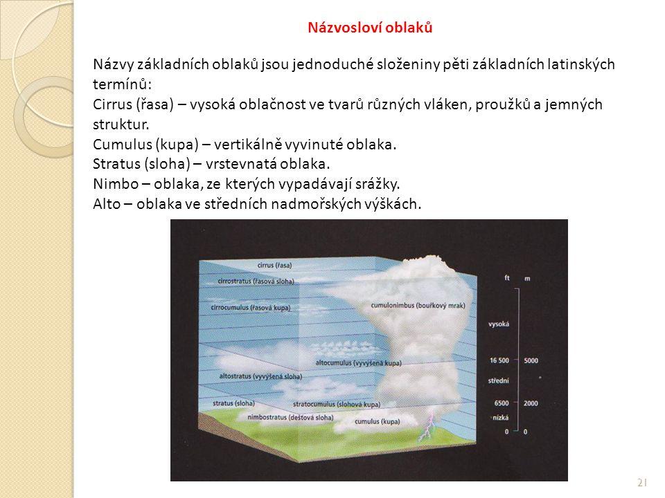 21 Názvosloví oblaků Názvy základních oblaků jsou jednoduché složeniny pěti základních latinských termínů: Cirrus (řasa) – vysoká oblačnost ve tvarů různých vláken, proužků a jemných struktur.