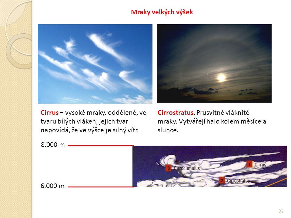 22 Mraky velkých výšek Cirrus – vysoké mraky, oddělené, ve tvaru bílých vláken, jejich tvar napovídá, že ve výšce je silný vítr.